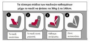 child-seat-b640short